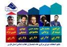 انتخاب اعضای شورای مرکزی خانه فیلمسازان انقلاب اسلامی فارس