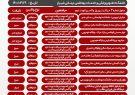 مراکز واکسیناسیون کرونا در شیراز سه شنبه ۲۹ تیر