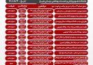 اعلام مراکز واکسیناسیون کرونا در شیراز؛ سه شنبه ۱۹ مرداد