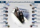 اینفوگرافیک/مهمترین محورهای سخنان رییسجمهوری در سفر به استان فارس